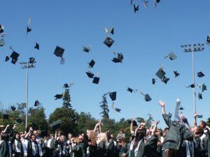 Jaki kierunek studiów wybrać? Ranking zawodowy